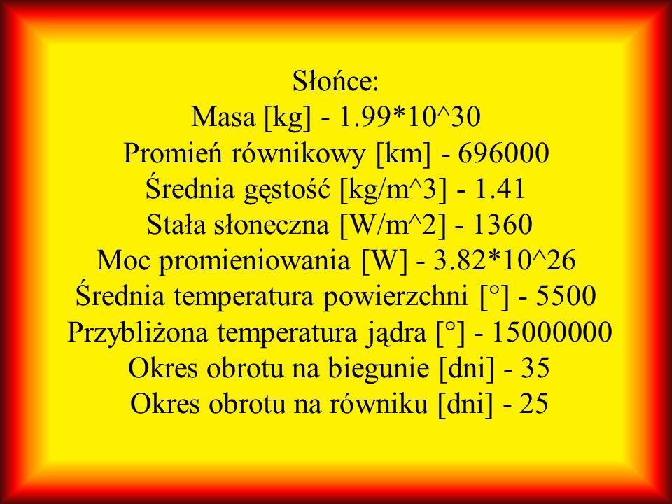 Słońce: Masa [kg] - 1.99*10^30 Promień równikowy [km] - 696000 Średnia gęstość [kg/m^3] - 1.41 Stała słoneczna [W/m^2] - 1360 Moc promieniowania [W] - 3.82*10^26 Średnia temperatura powierzchni [°] - 5500 Przybliżona temperatura jądra [°] - 15000000 Okres obrotu na biegunie [dni] - 35 Okres obrotu na równiku [dni] - 25